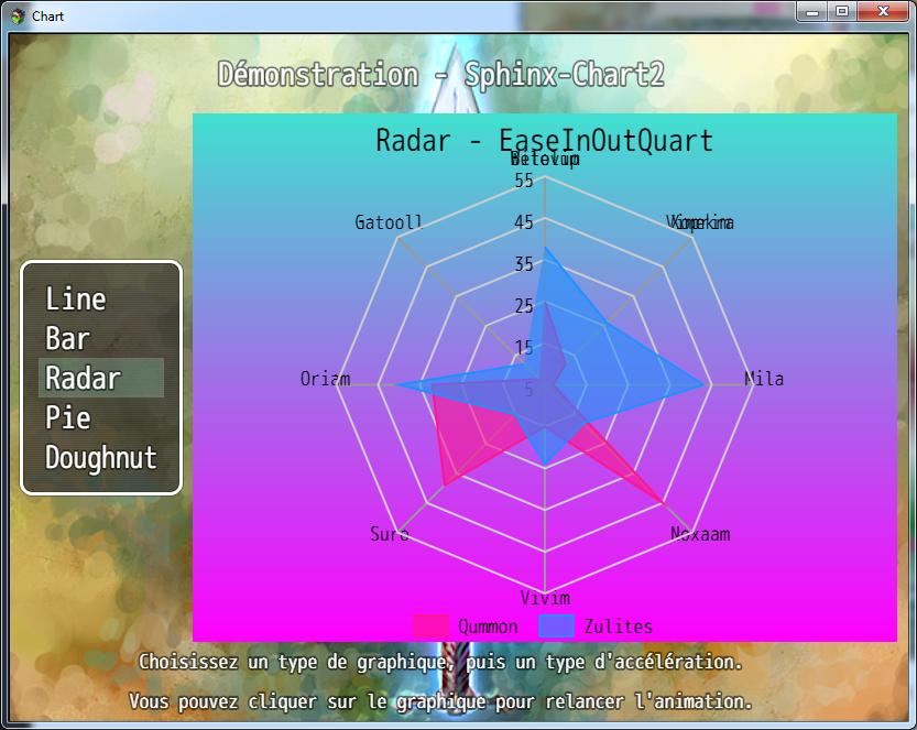 Sphinx-Chart2 Image-2